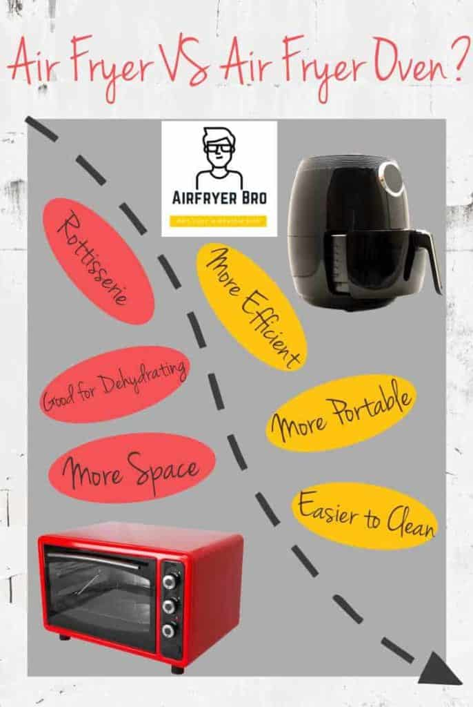 a grpahic showing the main differences between a traditional air fryer vs an air fryer oven.