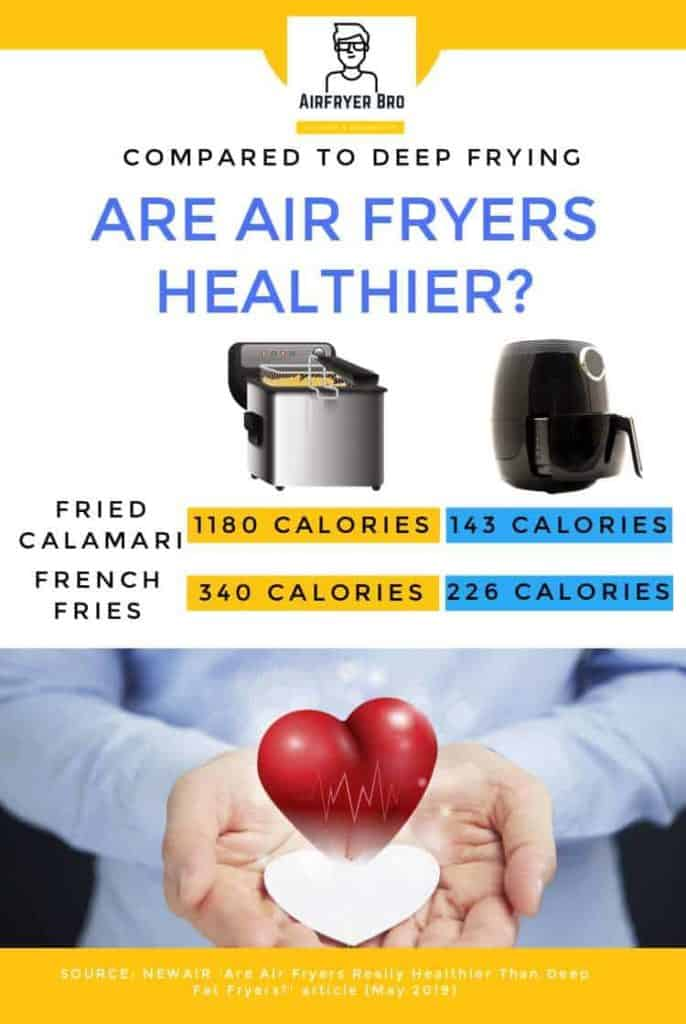 a chart looking at how healthy an air fryer is compared to a deep fat fryer.