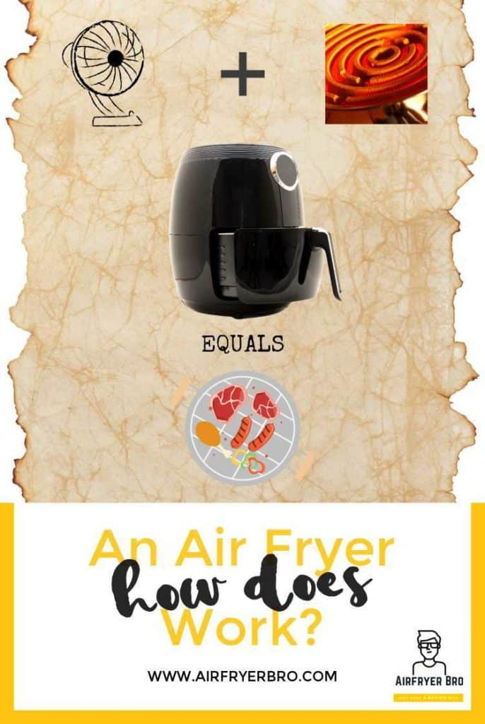 how does an air fryer work? it cooks with hot air!